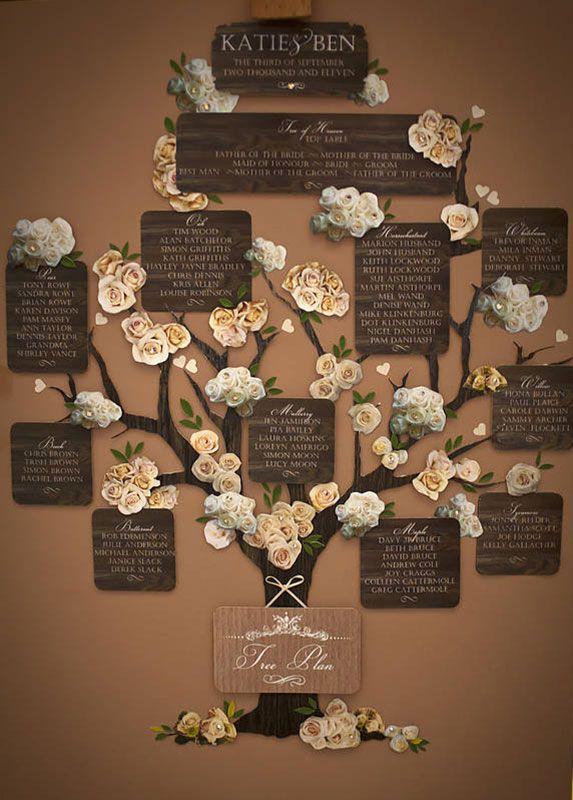 Ideas - Once Upon A Wedding #1925522 - Weddbook