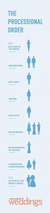 Wedding Ideas Processional Weddbook